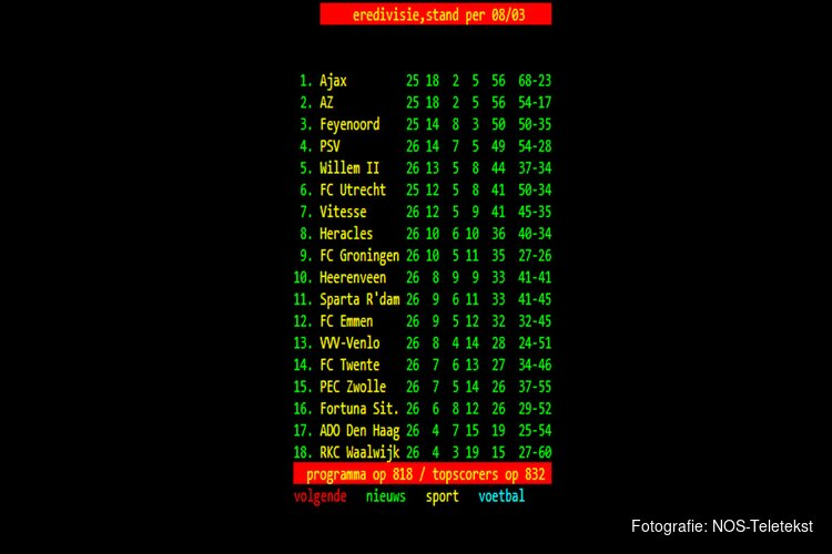 Topclubs adviseren KNVB om Eredivisie niet meer te hervatten